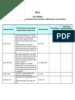 Lista_standarda_Naredbe_o_opremi_pod_pritiskom.pdf