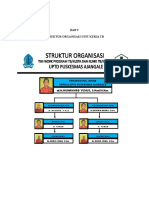 Bab v Struktur Organisasi Unit Kerja