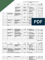 Rencana_Program_Kegiatan_BOK_Selomerto_2014.xlsx