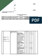 Electromecanica_Electromecanica masini, utilaje, instalatii_Electrotehnica si masurari electrice_X_pc.doc
