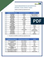 20 ejemplos de metabolitos secundarios que proporcionan color.docx