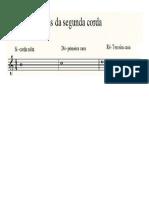 Notas Da Segunda Corda