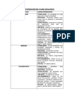 CARACTERIZACION-DEL-PLANO-GEOLOGICO.docx