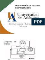 Clase 3- Evaluacion de Operacion de SIstemas de Refrigeracion