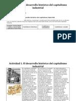 Actividad 1. El Desarrollo Histórico Del Capitalismo Industrial