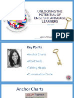 unlocking the potential of ells