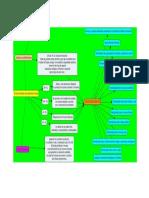 Mapa CoNceptual Normatividad Ambiental y Sanitaria LEONARDO.docx