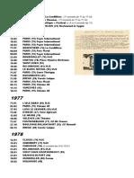 Concerts1973-2014