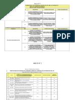 Reglas de Validación - Rj 241-2015-Sis