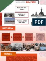 Fuerxzs Armadas Del Peru [Recuperado]