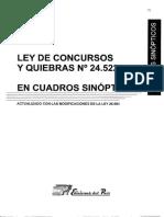 Ley de Quiebras en Cuadros ( de Editorial La Ley) Con Reforma 2011
