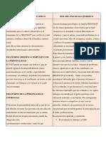 Rol Del Psicologo Clinico y Juridico