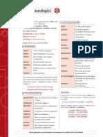 scheda35_iverbiservili.pdf