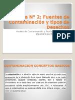 Tema N° 2FUENTES DE CONTAMINACION Y TIPOS DE DESECHOS.pptx