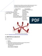 Artikel Ini Akan Membahas Tentang Informasi Jabatan Yang Dimuat Dalam Laporan Hasil Analisa Jabatan