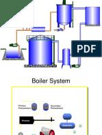 Boiler Proses