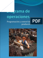 Diagrama de operaciones.ppt