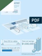 3BSE087235 en IED vs Hardwire Infographic