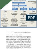 4 Pilares Educ Emoc.pdf