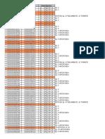 IPP Ufij 19 Posiblemtne Duplicadas