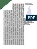 Tabla Distribución Normal STD