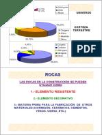 Tema3.MaterialesCONSTRUCCION.PetreosNaturales.PPT.pdf