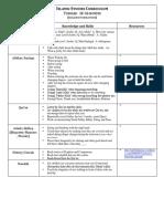 Islamic Studies Curriculum 18 36 Months