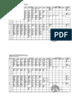 Gasal 1718 FIX+Dosen.pdf