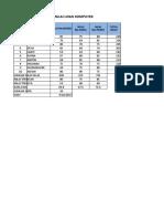 Annisa Excel