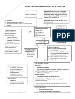 Pediatric Community-Acquired Pneumonia Clinical Guideline