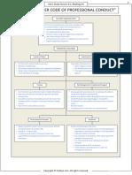 FinQuiz - Smart Summary, Study Session 2, Reading 6