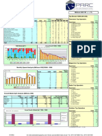 Bahrain 2008 (Advertising Markets Index)