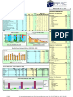 Kuwait 2008 (Advertising Markets Index)