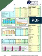 Saudi Arabia 2008 (Advertising Markets Index)