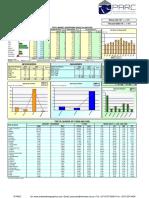 Saudi Arabia 2008 (Space & Positioning Index)