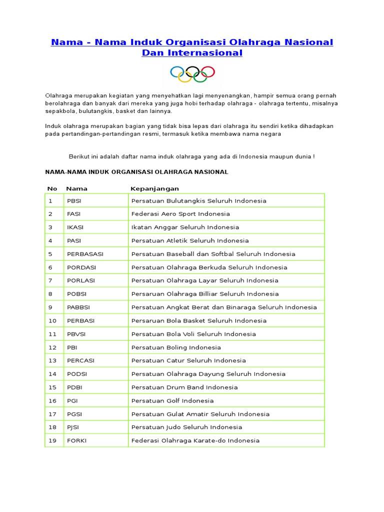 Nama-Nama Induk Organisasi Olahraga.docx