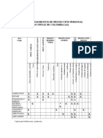 A02 GH 01 Matriz de Elementos de Protección Personal