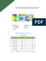 TUGAS 1 Pengantar Statistik Sosial