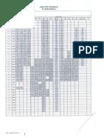 Pipe schedule - ANSI.pdf