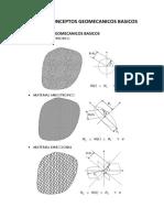 Conceptos Basicos de Geomecanica y Tipos de Roca A