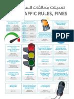 New AD Traffic Rules