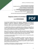 PROCEDIMIENTO de COMPRAS Descripcion y Cursograma (1)