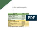 Plan de Estudios Esp. Informatica y Automa. Industrial