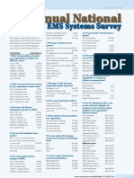 4th Annual National EMS Systems Survey