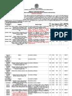 03-EDITAL_N.44-2014-GR_ATUALIZADO_11_ABRIL_DE_2014-PROFESSOR.pdf