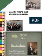 LINEA TIEMPO EDUC CHILENA_CLASE1.ppsx