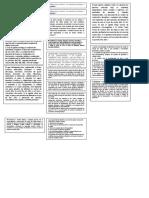 Modificaciones a Codigo Penal Enero 2016