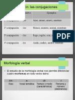 Tablas presente y pretérito perfecto.pdf