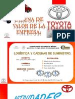 Cadena de Valor de Toyota
