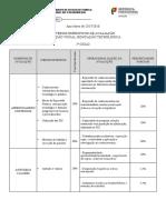 Critérios de Avaliação de Educação Visual